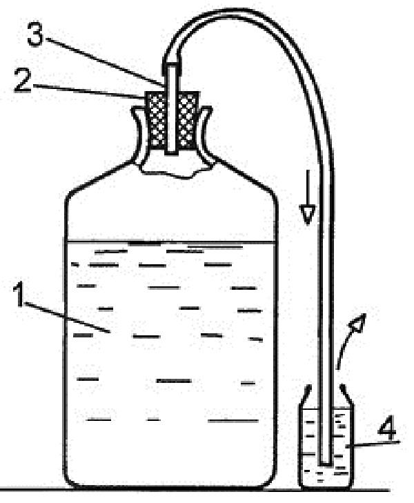Гидрозатвор из капельницы для брожения своими руками